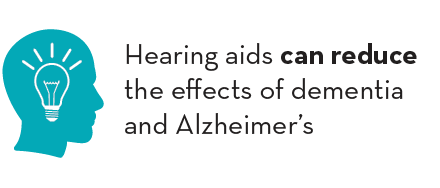 Hearing aids reduce effects of dementia
